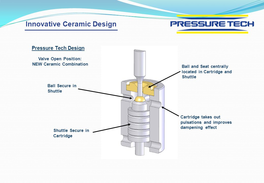 Innovative Ceramic Design Valve Open Position: NEW Ceramic Combination Shuttle Secure in Cartridge Cartridge takes out pulsations and improves dampeni