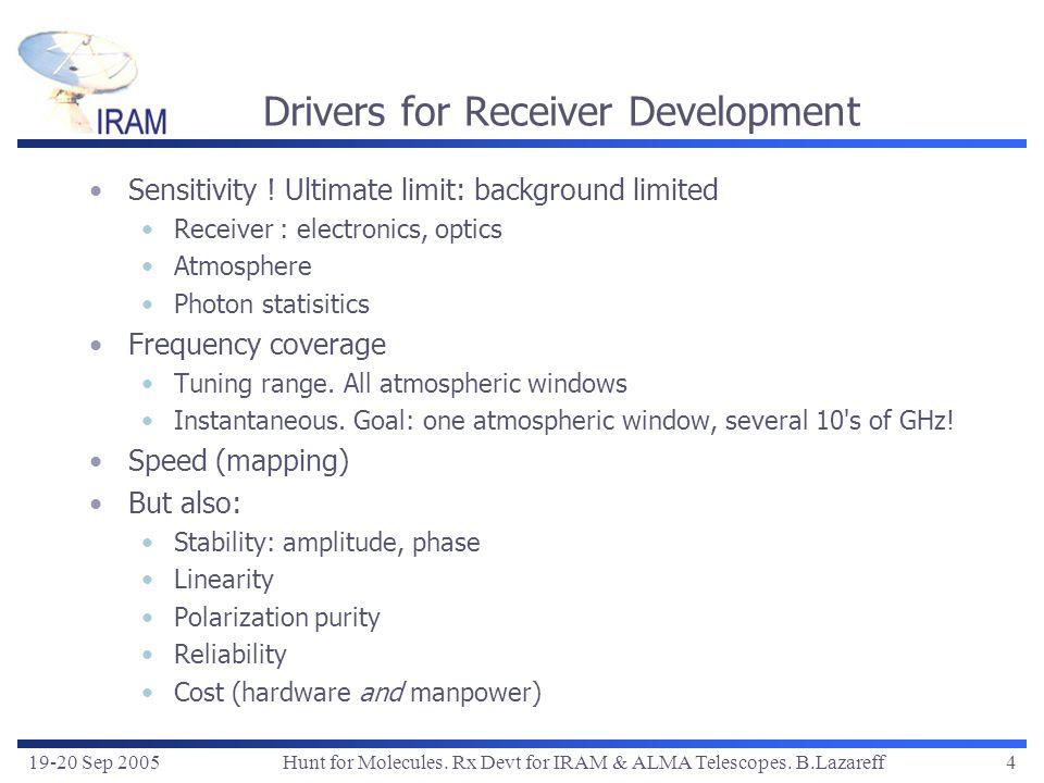 19-20 Sep 2005Hunt for Molecules.Rx Devt for IRAM & ALMA Telescopes.