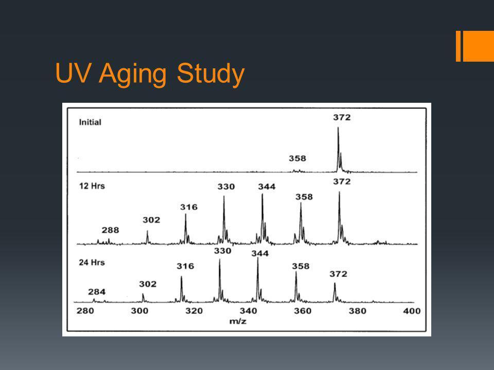UV Aging Study