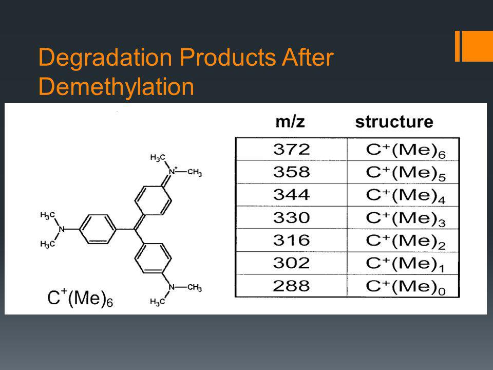 Degradation Products After Demethylation