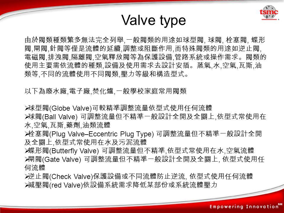 ,,,,,,,,,,,,,,,,,,,,,,, (Globe Valve) (Ball Valve),,,,, (Plug Valve–Eccentric Plug Type), (Butterfly Valve),, (Gate Valve), (Check Valve), (red Valve)