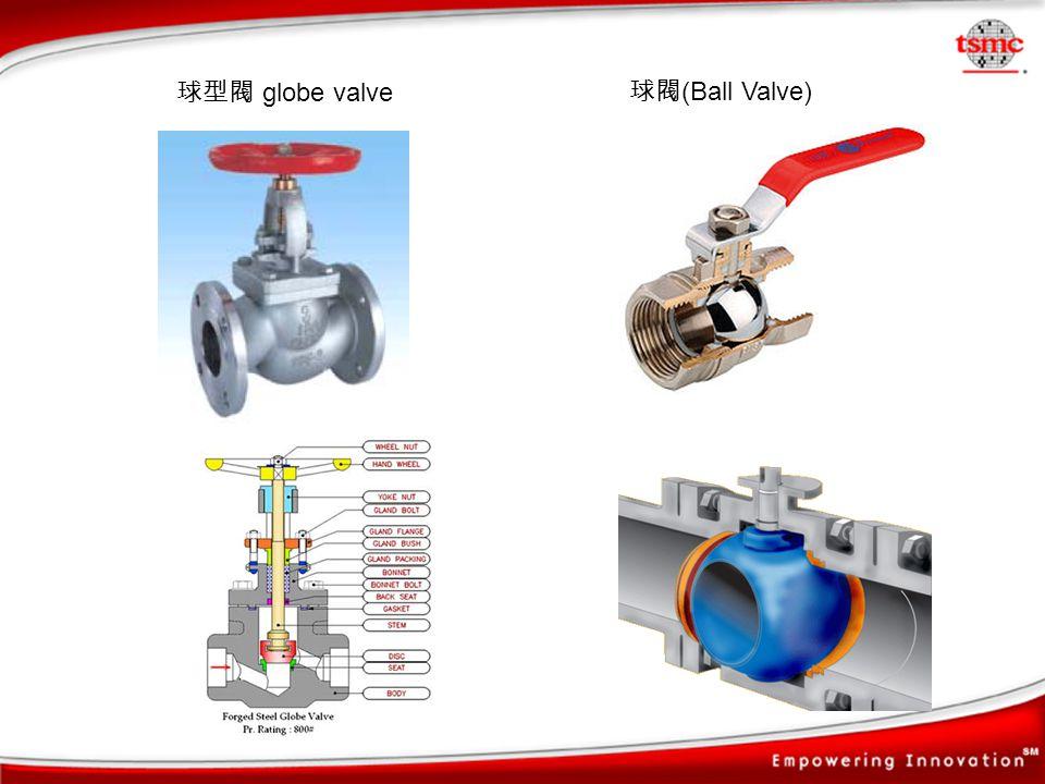 globe valve (Ball Valve)