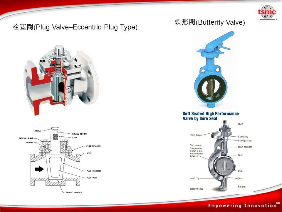 (Plug Valve–Eccentric Plug Type) (Butterfly Valve)