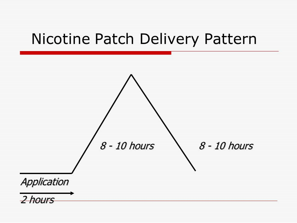 TYPICAL SMOKING PATTERN Nicotine level before bedtime 1 -1.5 hours First 2 hours