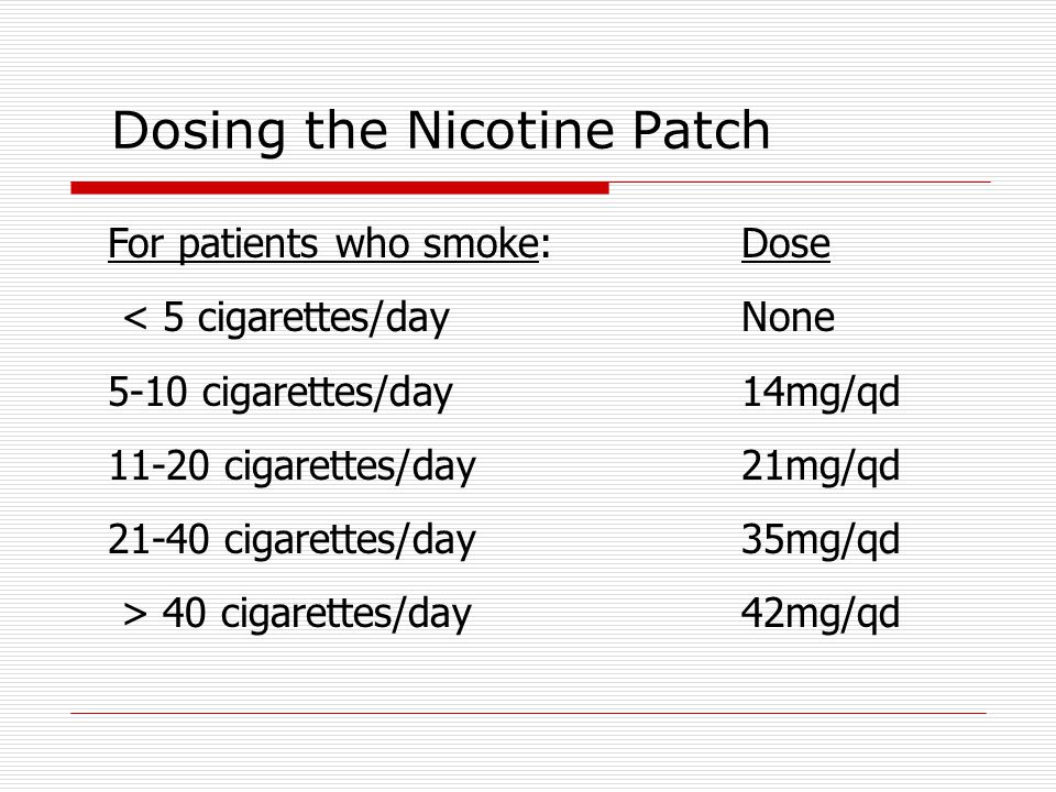 Nicotine Spray Nicotine absorbed through nasal mucosa 1 spray to each nostril after exhale.
