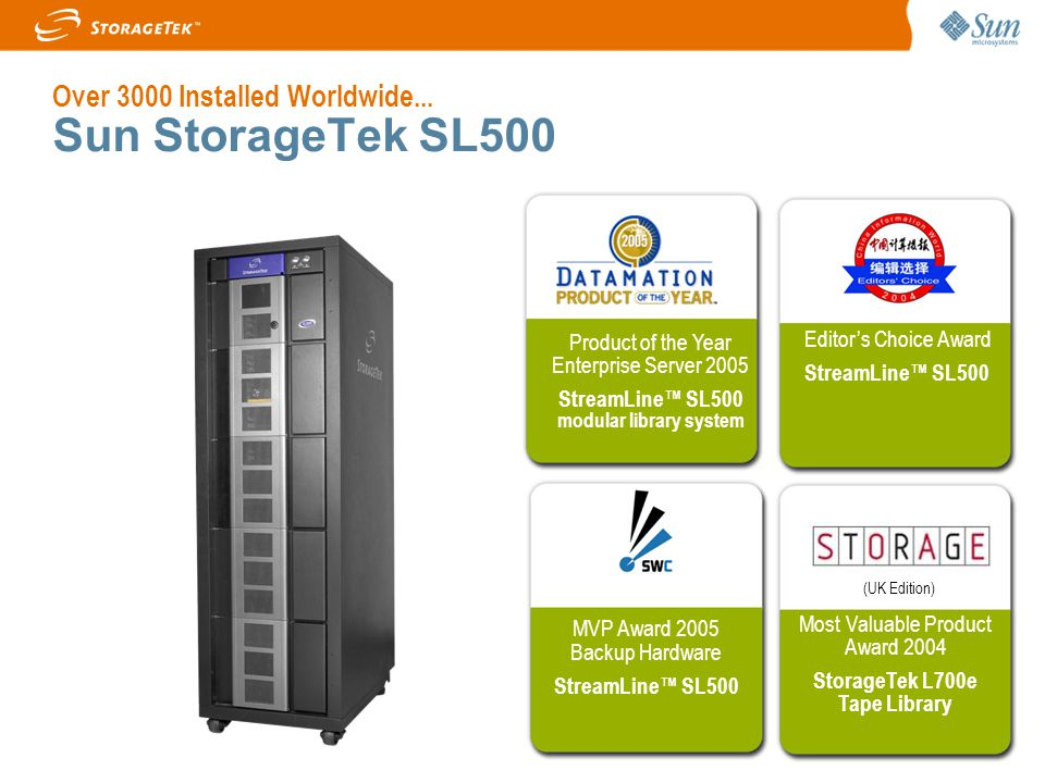 36 Most Valuable Product Award 2004 StorageTek L700e Tape Library 25 Best Plants 2004 Puerto Rico Manufacturing Operations MVP Award 2005 Backup Hardw