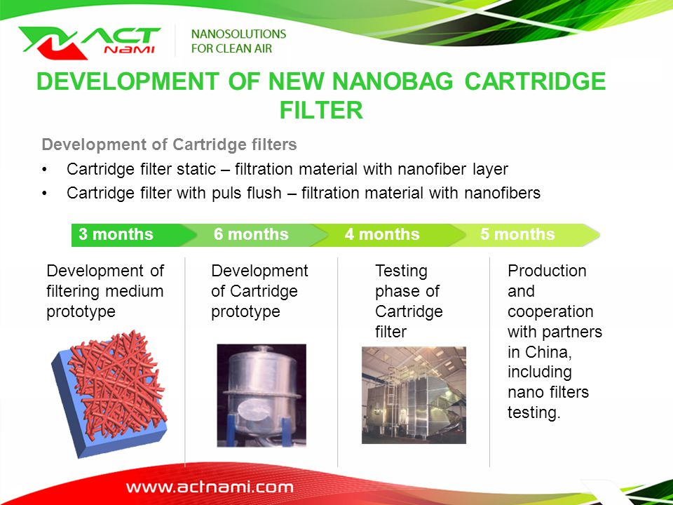 DEVELOPMENT OF NEW NANOBAG CARTRIDGE FILTER Development of Cartridge filters Cartridge filter static – filtration material with nanofiber layer Cartridge filter with puls flush – filtration material with nanofibers Development of filtering medium prototype Development of Cartridge prototype Testing phase of Cartridge filter Production and cooperation with partners in China, including nano filters testing.