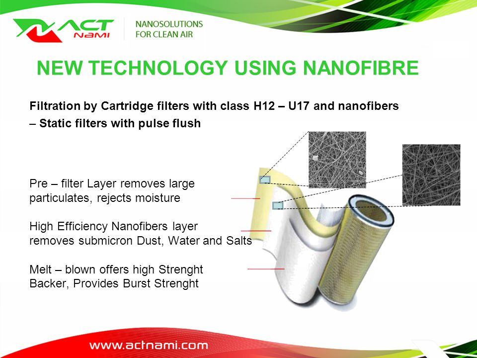 BENEFITS OF NANOSOLUTION FOR FILTERING IN GAS TURBINES 1.