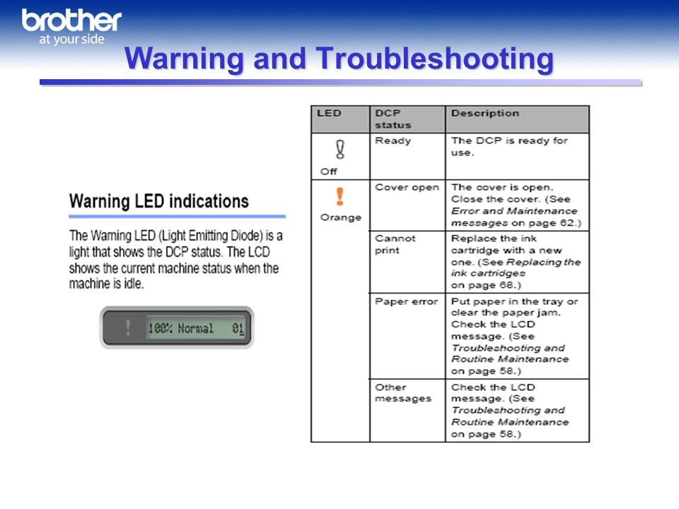 Warning and Troubleshooting