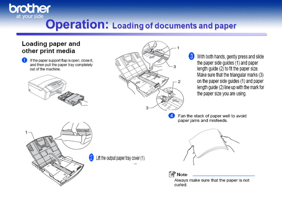 Operation: Loading of documents and paper