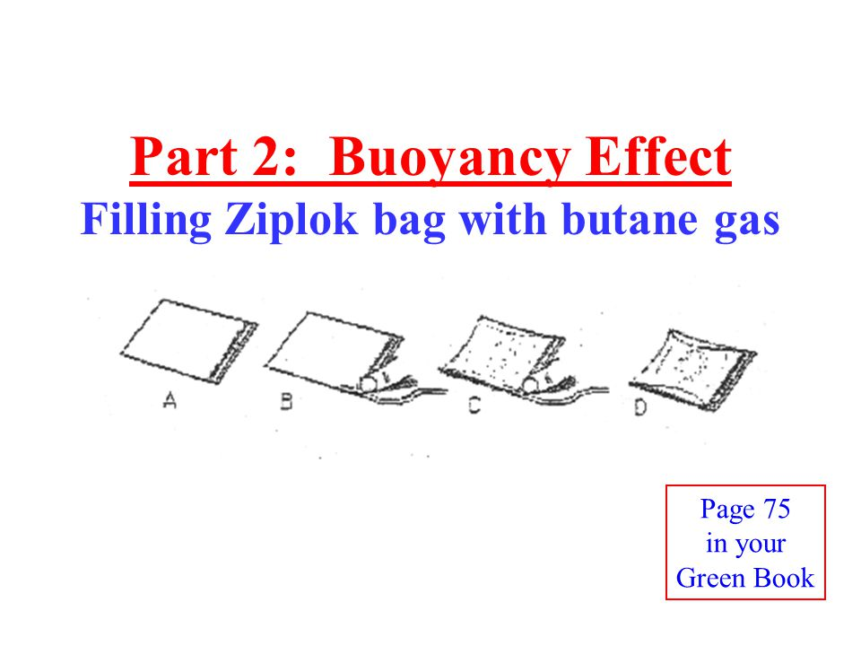 Part 2: Buoyancy Effect Filling Ziplok bag with butane gas Page 75 in your Green Book