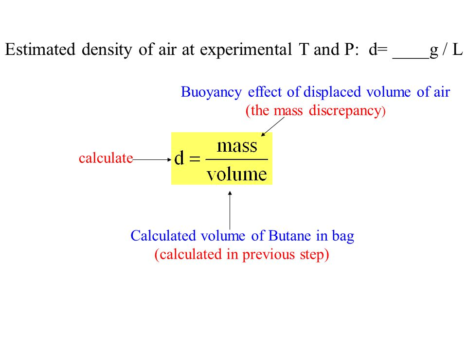 Estimated density of air at experimental T and P: d= ____g / L Calculated volume of Butane in bag (calculated in previous step) Buoyancy effect of displaced volume of air (the mass discrepancy ) calculate