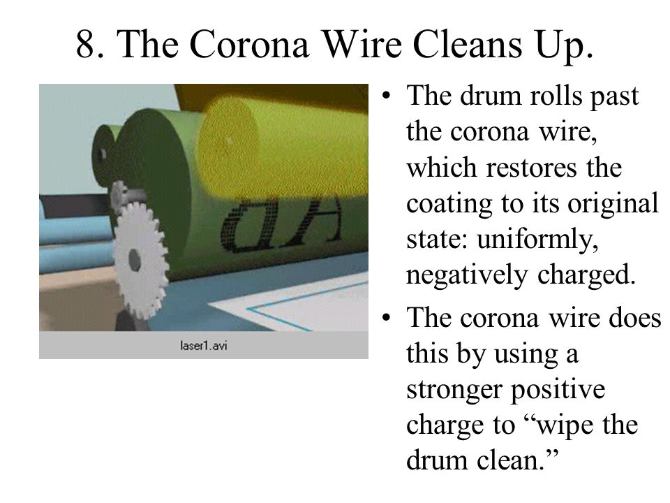 8. The Corona Wire Cleans Up.