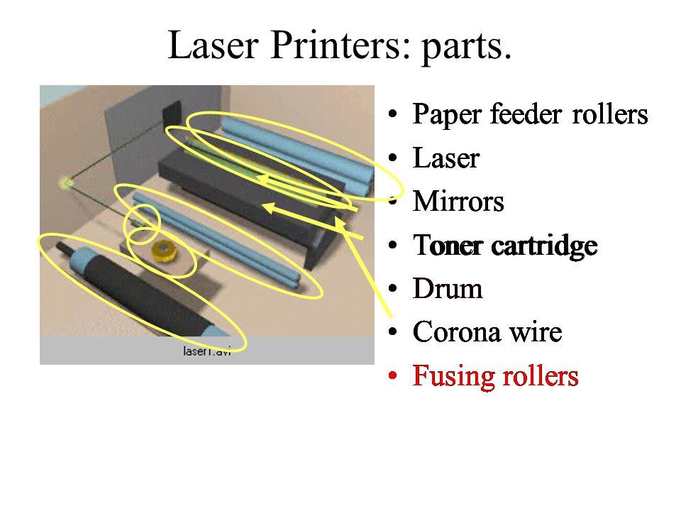 Laser Printers: parts.