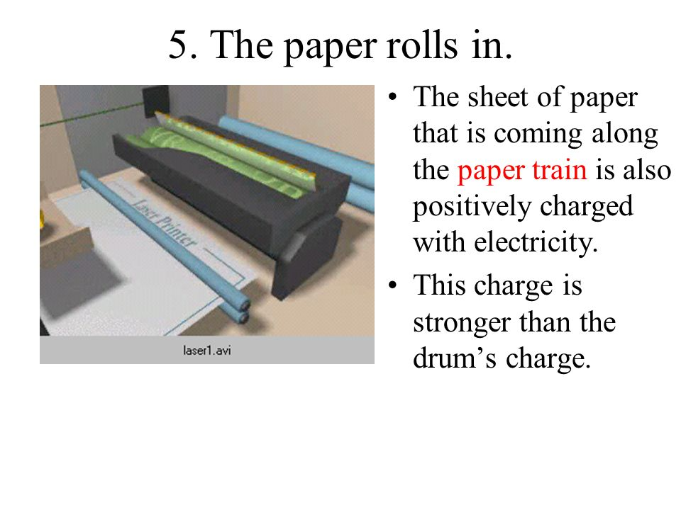 5. The paper rolls in. The sheet of paper that is coming along the paper train is also positively charged with electricity. This charge is stronger th