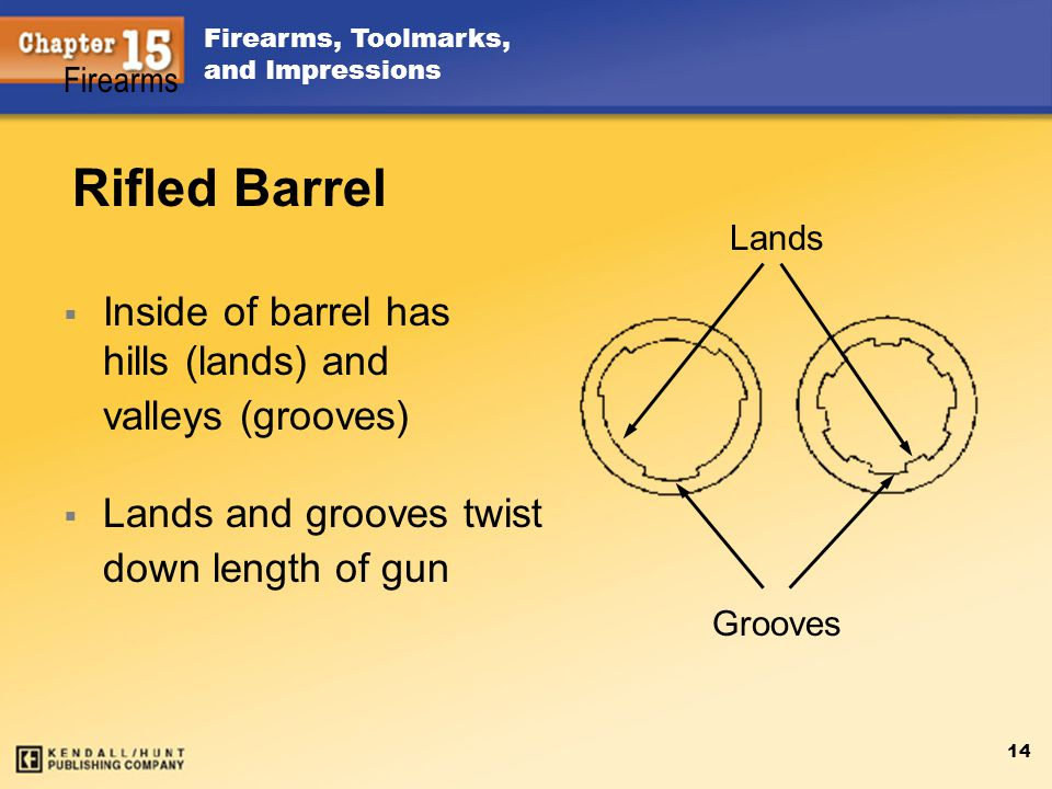 Firearms, Toolmarks, and Impressions 14 Rifled Barrel Inside of barrel has hills (lands) and valleys (grooves) Lands Grooves Lands and grooves twist d