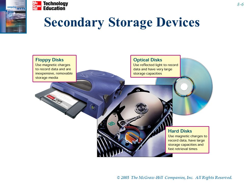 © 2005 The McGraw-Hill Companies, Inc. All Rights Reserved. 8-6 Secondary Storage Devices