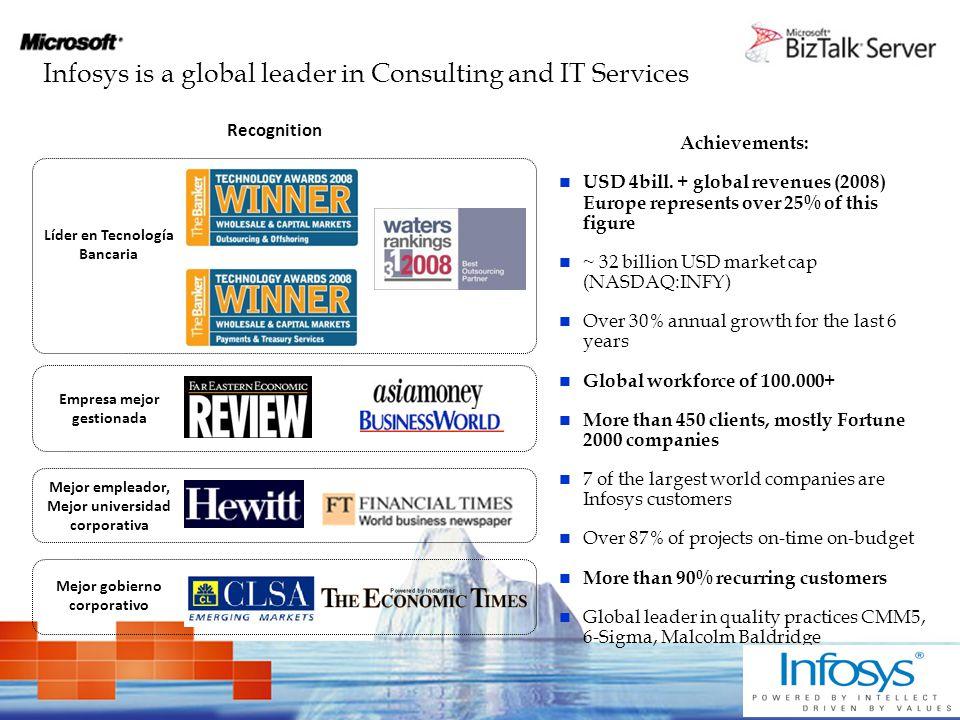 Infosys is a global leader in Consulting and IT Services Mejor empleador, Mejor universidad corporativa Mejor gobierno corporativo Empresa mejor gestionada Líder en Tecnología Bancaria Recognition Achievements: USD 4bill.