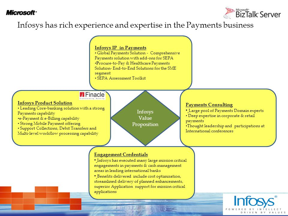 Engagement Credentials Infosys has executed many large mission critical engagements in payments & cash management areas in leading international banks Infosys has executed many large mission critical engagements in payments & cash management areas in leading international banks Benefits delivered include cost optimisation, streamlined delivery of planned enhancements, superior Application support for mission critical applications Benefits delivered include cost optimisation, streamlined delivery of planned enhancements, superior Application support for mission critical applications Infosys IP in Payments Global Payments Solution - Comprehensive Payments solution with add-ons for SEPA Global Payments Solution - Comprehensive Payments solution with add-ons for SEPA P rocure-to-Pay & Healthcare Payments Solution- End-to-End Solutions for the SME segment P rocure-to-Pay & Healthcare Payments Solution- End-to-End Solutions for the SME segment SEPA Assessment Toolkit Infosys Product Solution Leading Core-banking solution with a strong Payments capability Leading Core-banking solution with a strong Payments capability e-Payment & e-Billing capability Strong Mobile Payment offering Support Collections, Debit Transfers and Multi-level workflow processing capability Support Collections, Debit Transfers and Multi-level workflow processing capability Infosys Value Proposition Payments Consulting Large pool of Payments Domain experts Deep expertise in corporate & retail payments Thought leadership and participations at International conferences Infosys has rich experience and expertise in the Payments business
