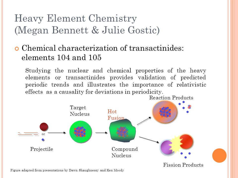Heavy Element Chemistry (Megan Bennett & Julie Gostic) Chemical characterization of transactinides: elements 104 and 105 Studying the nuclear and chemical properties of the heavy elements or transactinides provides validation of predicted periodic trends and illustrates the importance of relativistic effects as a causality for deviations in periodicity.