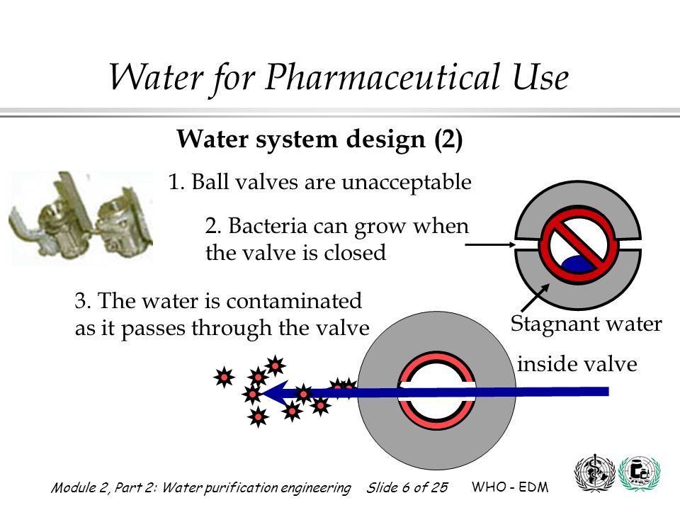 Module 2, Part 2: Water purification engineering Slide 27 of 25 WHO - EDM Water for Pharmaceutical Use CONTAMINANT IONS ORGANICS PARTICLES COLLOIDS BACTERIA VIRUSES GASES STILL DIROUF MF AC UV : converts organic molecules to CO2 or charged molecules Contaminants Removal