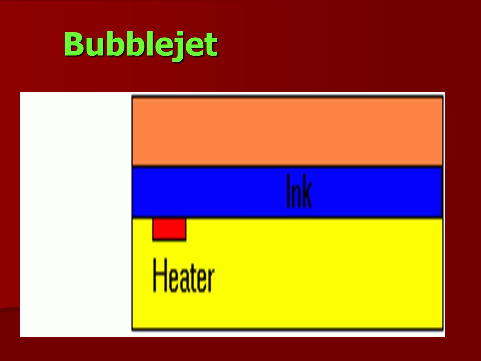 Bubblejet
