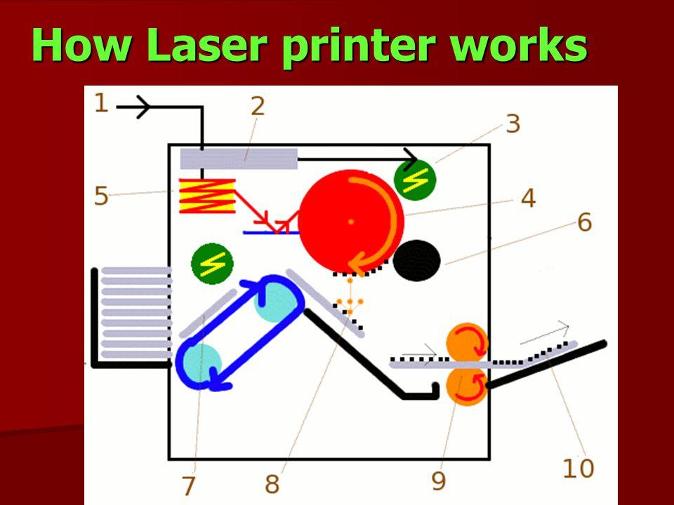 How Laser printer works