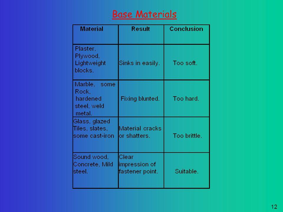 11 Base Materials