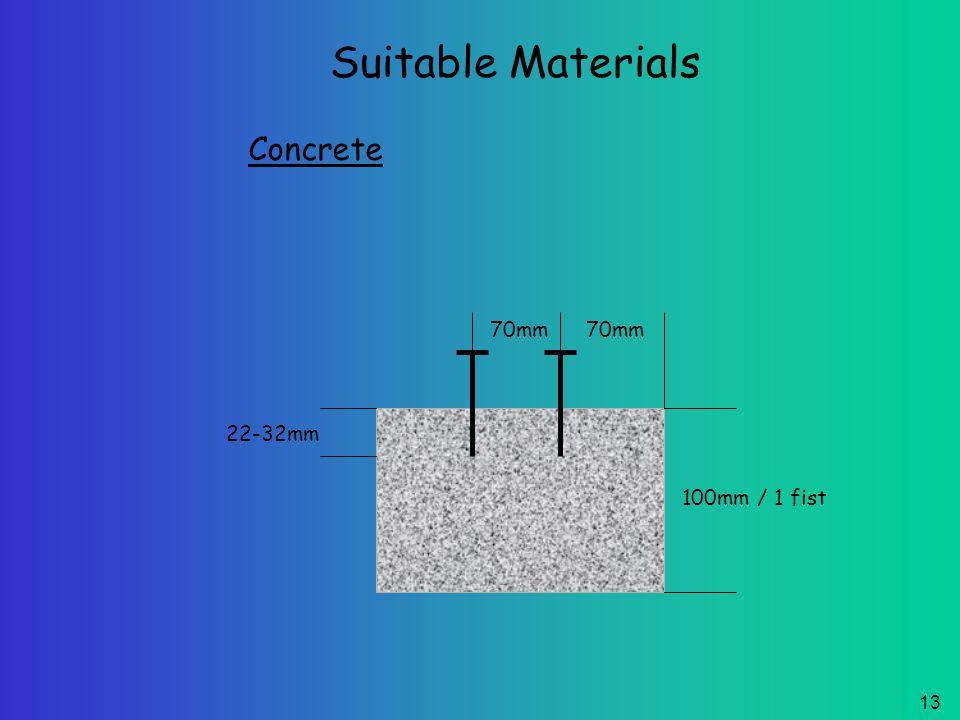 12 Base Materials