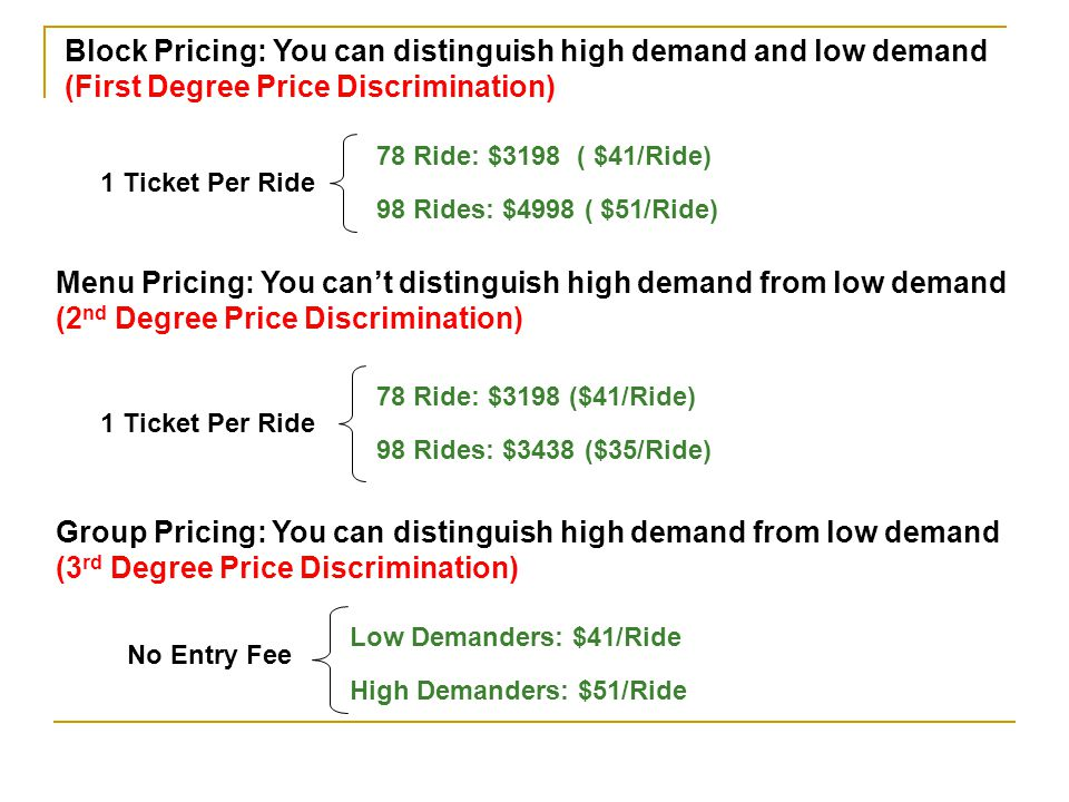 1 Ticket Per Ride 78 Ride: $3198 ($41/Ride) 98 Rides: $3438 ($35/Ride) Menu Pricing: You cant distinguish high demand from low demand (2 nd Degree Price Discrimination) Block Pricing: You can distinguish high demand and low demand (First Degree Price Discrimination) 1 Ticket Per Ride 78 Ride: $3198 ( $41/Ride) 98 Rides: $4998 ( $51/Ride) Group Pricing: You can distinguish high demand from low demand (3 rd Degree Price Discrimination) No Entry Fee Low Demanders: $41/Ride High Demanders: $51/Ride