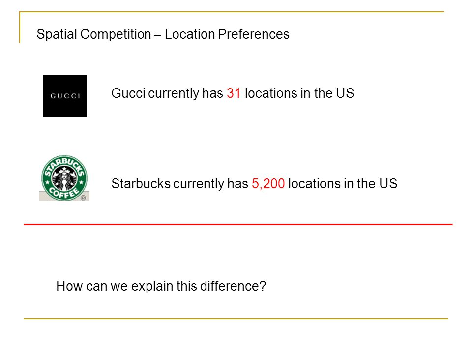 Spatial Competition – Location Preferences Starbucks currently has 5,200 locations in the US Gucci currently has 31 locations in the US How can we explain this difference