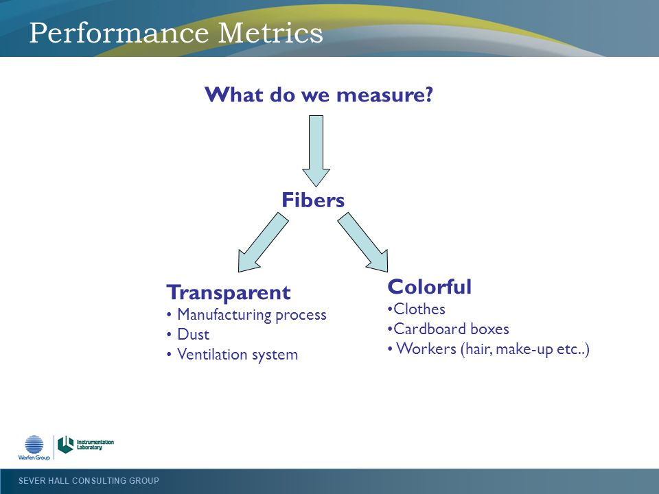 SEVER HALL CONSULTING GROUP Performance Metrics What do we measure? Fibers Colorful Clothes Cardboard boxes Workers (hair, make-up etc..) Transparent