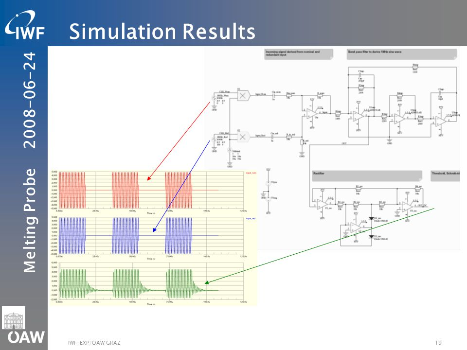 Melting Probe IWF-EXP/ÖAW GRAZ Simulation Results