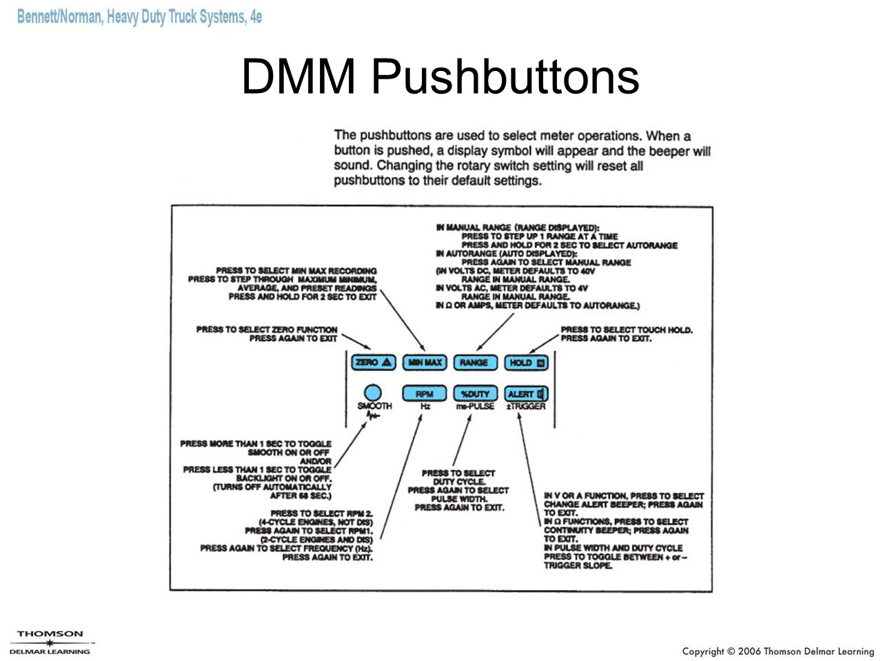 DMM Pushbuttons