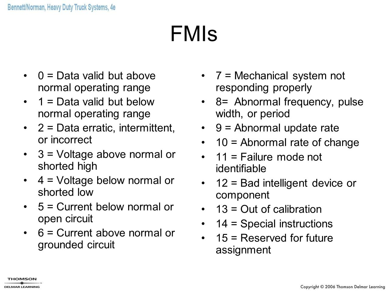 FMIs 0 = Data valid but above normal operating range 1 = Data valid but below normal operating range 2 = Data erratic, intermittent, or incorrect 3 =