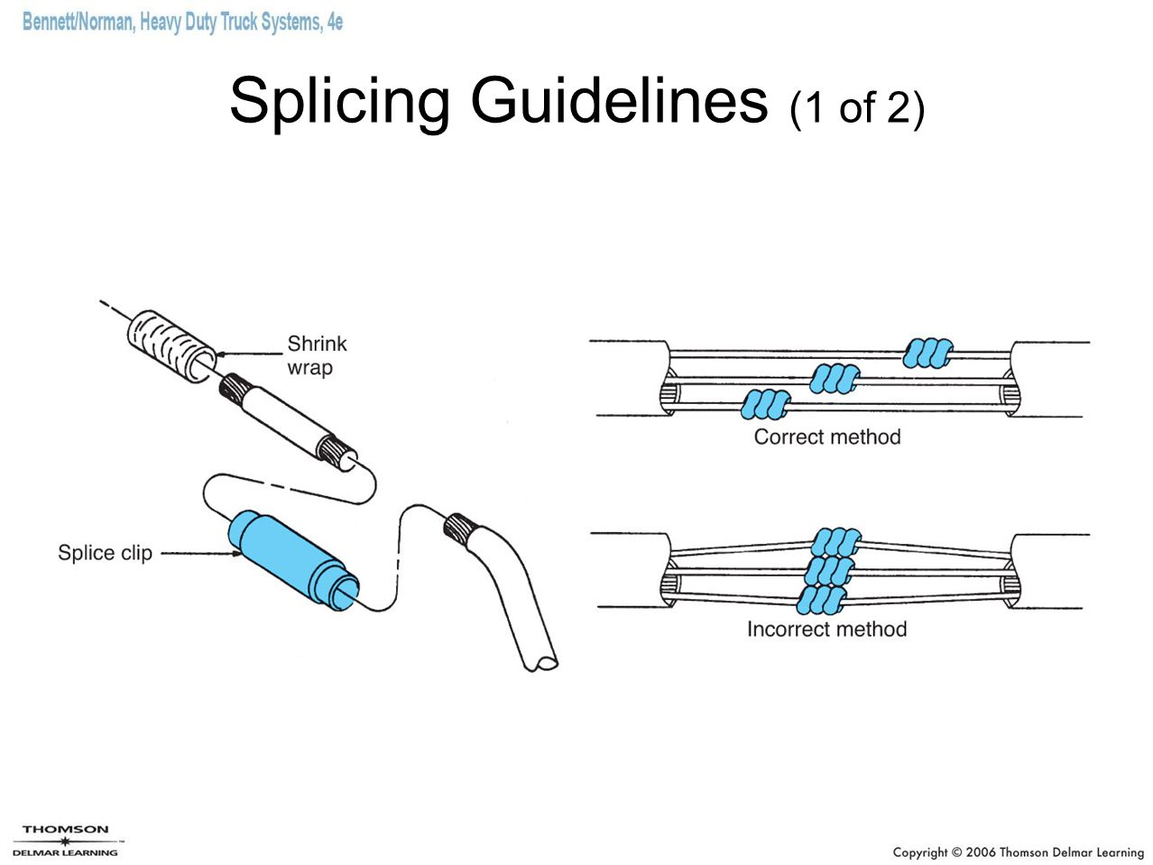 Splicing Guidelines (1 of 2)