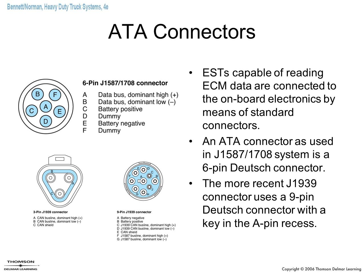 ATA Connectors ESTs capable of reading ECM data are connected to the on-board electronics by means of standard connectors. An ATA connector as used in