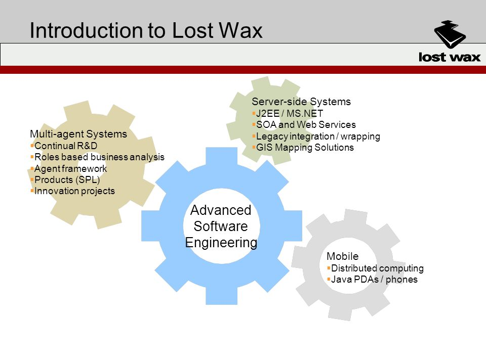 Introduction to Lost Wax Advanced Software Engineering Multi-agent Systems Continual R&D Roles based business analysis Agent framework Products (SPL)