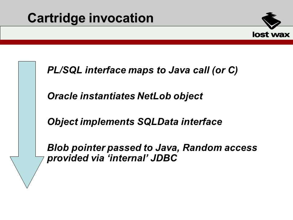 Cartridge invocation PL/SQL interface maps to Java call (or C) Oracle instantiates NetLob object Object implements SQLData interface Blob pointer passed to Java, Random access provided via internal JDBC