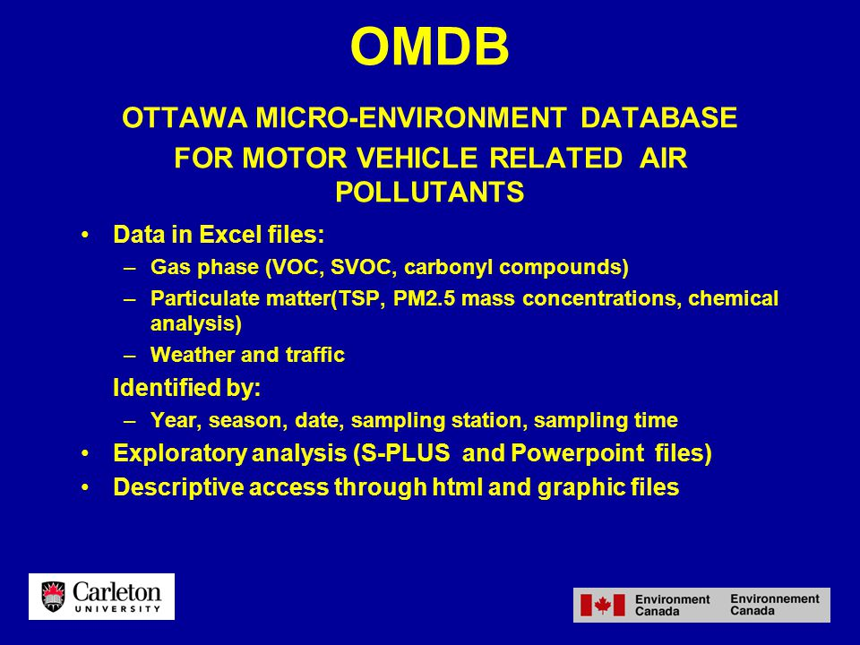 OMDB OTTAWA MICRO-ENVIRONMENT DATABASE FOR MOTOR VEHICLE RELATED AIR POLLUTANTS Data in Excel files: –Gas phase (VOC, SVOC, carbonyl compounds) –Particulate matter(TSP, PM2.5 mass concentrations, chemical analysis) –Weather and traffic Identified by: –Year, season, date, sampling station, sampling time Exploratory analysis (S-PLUS and Powerpoint files) Descriptive access through html and graphic files