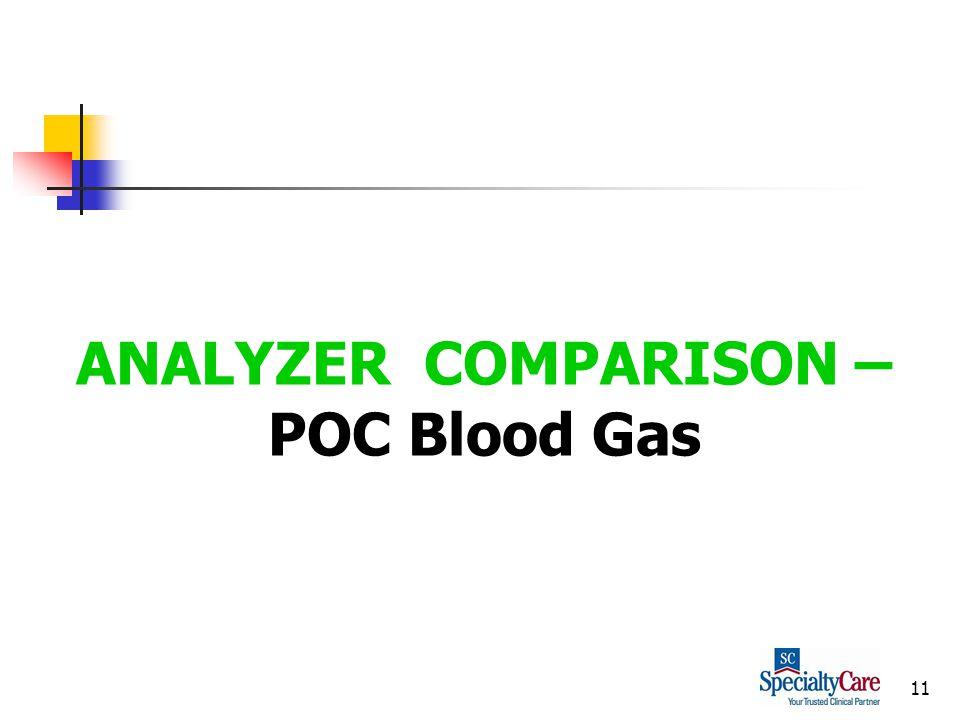 11 ANALYZER COMPARISON – POC Blood Gas