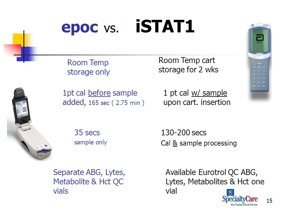 15 epoc vs. iSTAT1 Room Temp storage only Room Temp cart storage for 2 wks 1pt cal before sample added, 165 sec ( 2.75 min ) 1 pt cal w/ sample upon c