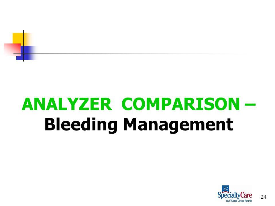 24 ANALYZER COMPARISON – Bleeding Management