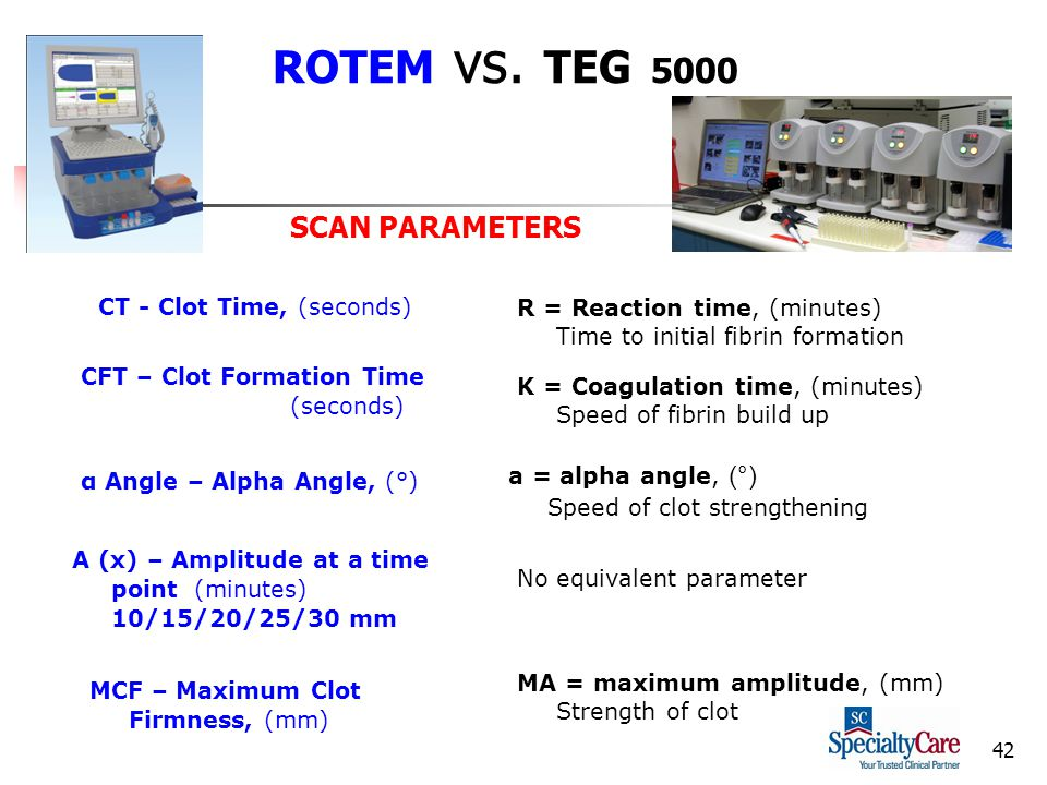 42 ROTEM vs. TEG 5000 CT - Clot Time, (seconds) R = Reaction time, (minutes) Time to initial fibrin formation CFT – Clot Formation Time (seconds) K =
