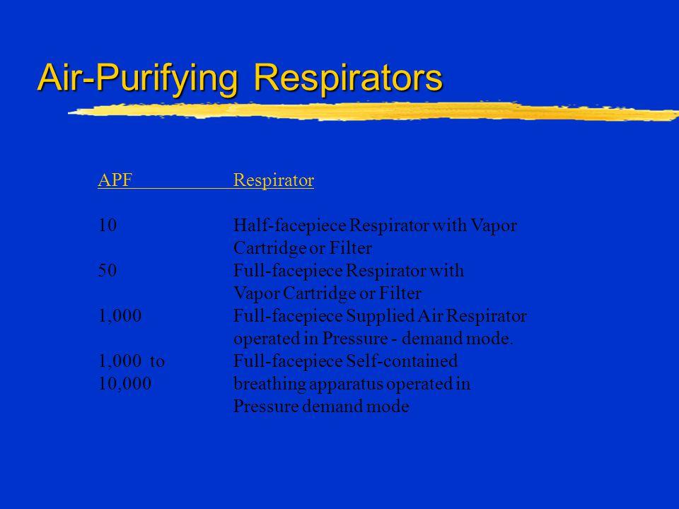 Air-Purifying Respirators APFRespirator 10Half-facepiece Respirator with Vapor Cartridge or Filter 50 Full-facepiece Respirator with Vapor Cartridge or Filter 1,000 Full-facepiece Supplied Air Respirator operated in Pressure - demand mode.