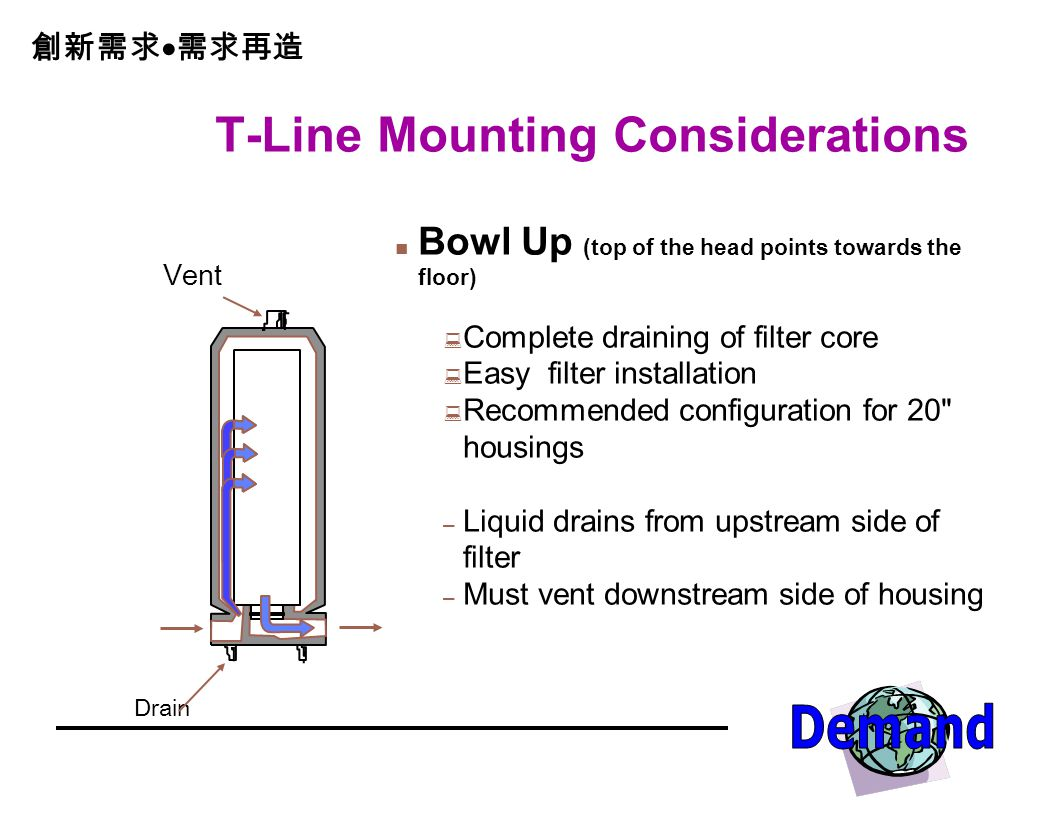 T-Line Mounting Considerations n Bowl Up (top of the head points towards the floor) : Complete draining of filter core : Easy filter installation : Recommended configuration for 20 housings – Liquid drains from upstream side of filter – Must vent downstream side of housing Vent Drain