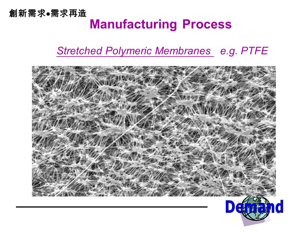Manufacturing Process Stretched Polymeric Membranes e.g. PTFE