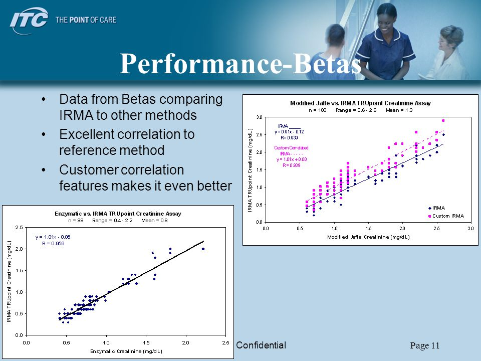 February 9, 2006Business ConfidentialPage 11 Performance-Betas Data from Betas comparing IRMA to other methods Excellent correlation to reference meth