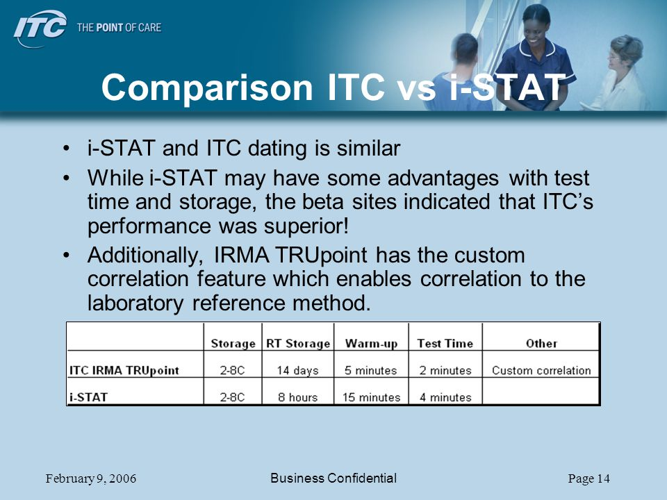 February 9, 2006Business ConfidentialPage 14 Comparison ITC vs i-STAT i-STAT and ITC dating is similar While i-STAT may have some advantages with test time and storage, the beta sites indicated that ITCs performance was superior.