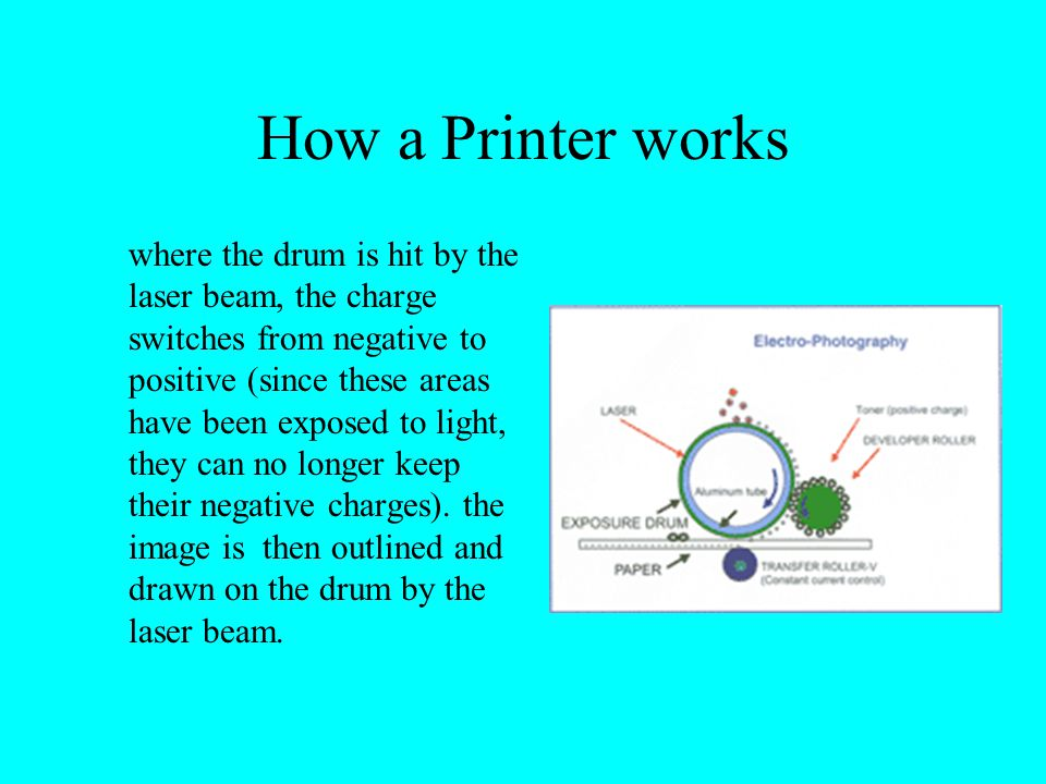 How a Printer works where the drum is hit by the laser beam, the charge switches from negative to positive (since these areas have been exposed to light, they can no longer keep their negative charges).